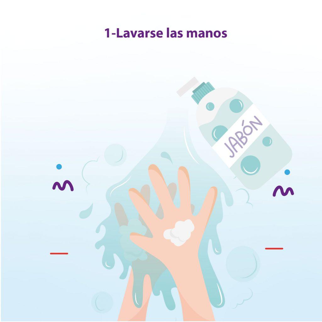 """Ilustración de unas manos siendo lavadas con el texto: """"Paso 1: Lavarse las manos"""""""