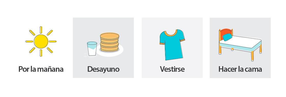 """Horario visual con cuatro viñetas. Viñeta uno: ilustración de un sol con texto """"por la mañana"""". Viñeta dos: imagen de vaso de leche acompañado de hotcakes con texto """"desayuno"""". Viñeta tres: imagen de una camiseta azul con texto """"vestirse"""". Viñeta cuatro: imagen de una cama con texto """"hacer la cama""""."""