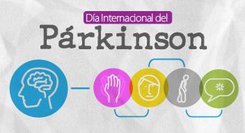 Diseño con cinco íconos, de izquierda a derecha: ícono de cerebro, ícono de mano, ícono de rostro, ícono de persona caminando, ícono de globo de texto. En la parte superior aparece el texto: Día Internacional del Párkinson